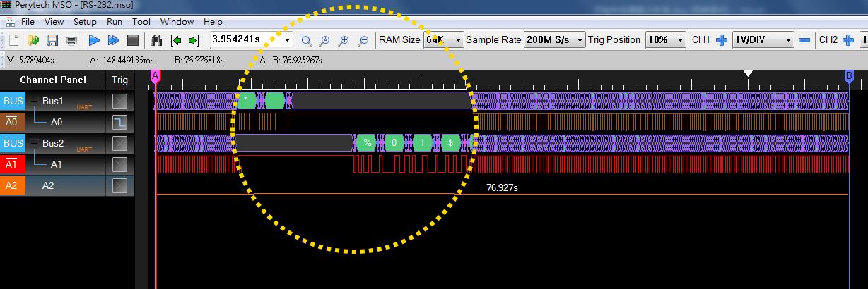 Mixed-Signal Oscilloscope | Perytech